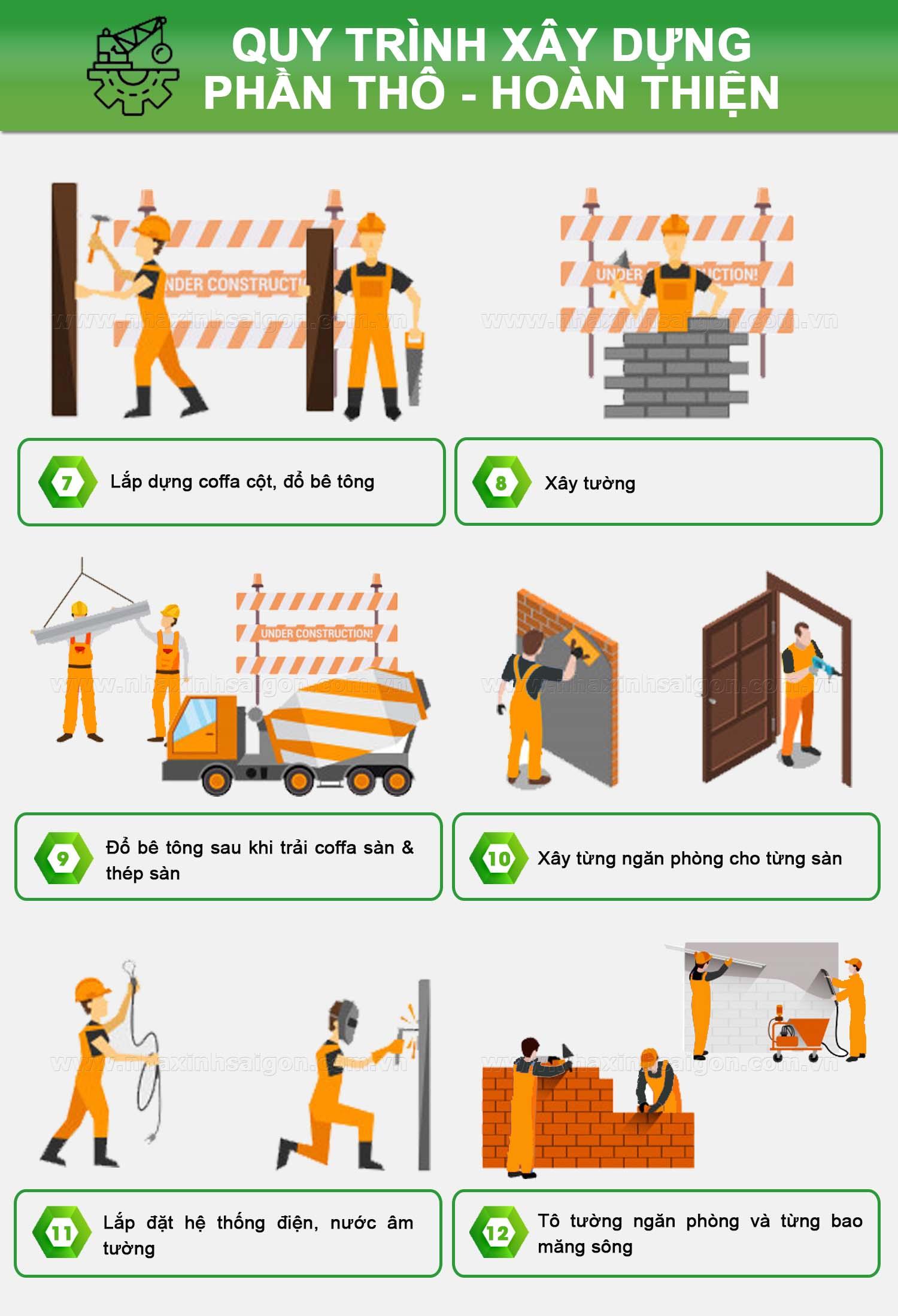 quy trình xây dựng phần thô